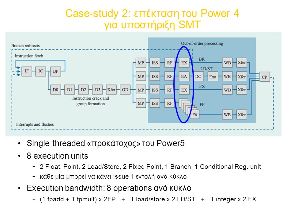 Case-study 2: επέκταση του Power 4 για υποστήριξη SMT Single-threaded «προκάτοχος» του Power5 8 execution units – 2 Float. Point, 2 Load/Store, 2 Fixe