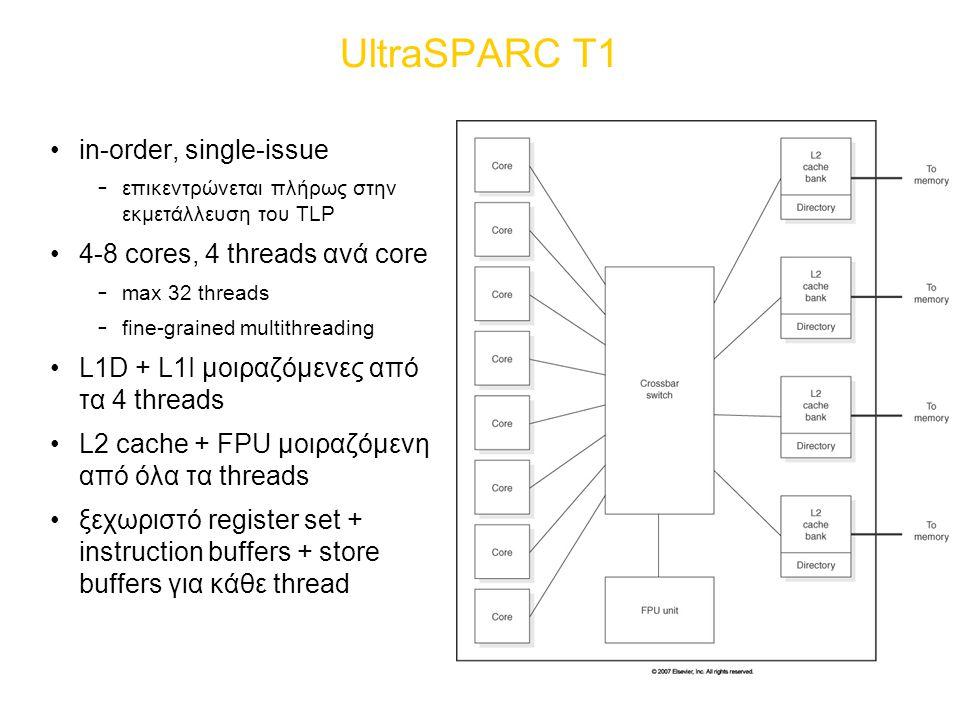 UltraSPARC T1 in-order, single-issue – επικεντρώνεται πλήρως στην εκμετάλλευση του TLP 4-8 cores, 4 threads ανά core – max 32 threads – fine-grained multithreading L1D + L1I μοιραζόμενες από τα 4 threads L2 cache + FPU μοιραζόμενη από όλα τα threads ξεχωριστό register set + instruction buffers + store buffers για κάθε thread