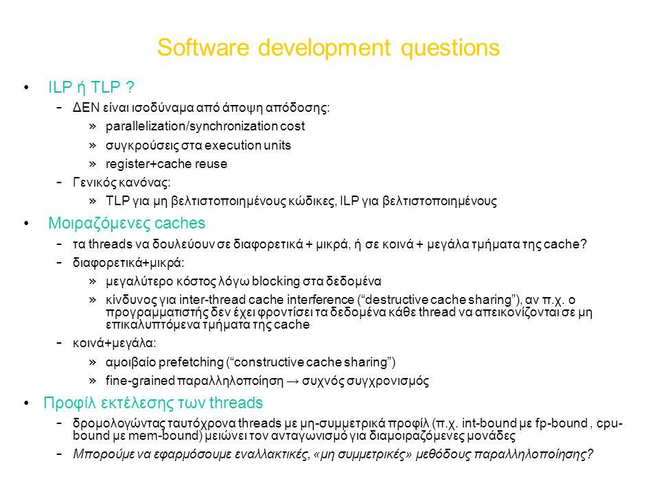 Software development questions ILP ή TLP .