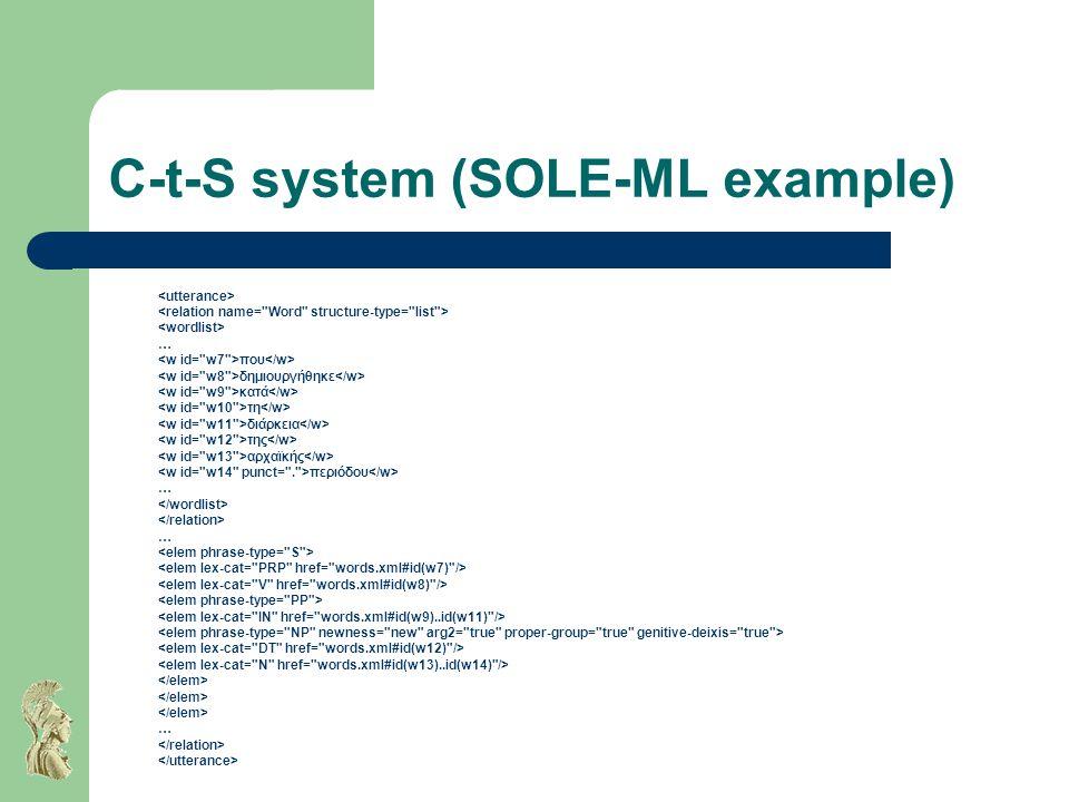 C-t-S system (SOLE-ML example) … που δημιουργήθηκε κατά τη διάρκεια της αρχαϊκής περιόδου … … …