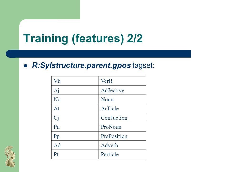 Training (features) 2/2 R:Sylstructure.parent.gpos tagset: VbVerB AjAdJective NoNoun AtArTicle CjConJuction PnProNoun PpPrePosition AdAdverb PtParticl