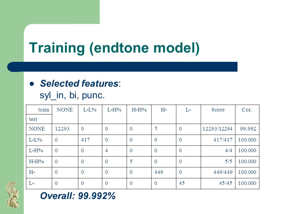 Training (endtone model) trainNONEL-L%L-H%H-H%H-L-ScoreCor.