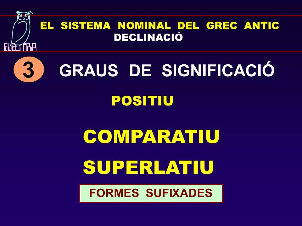 EL SISTEMA NOMINAL DEL GREC ANTIC DECLINACIÓ 3 GRAUS DE SIGNIFICACIÓ COMPARATIU SUPERLATIU FORMES SUFIXADES POSITIU