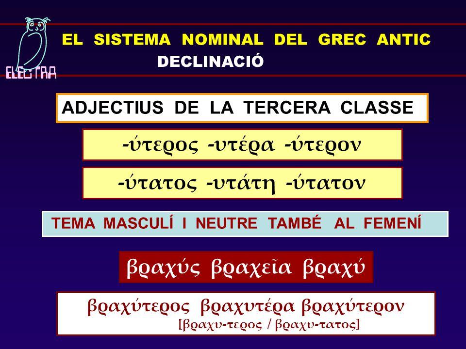 -ύτερος -υτέρα -ύτερον EL SISTEMA NOMINAL DEL GREC ANTIC DECLINACIÓ βραχύτερος βραχυτέρα βραχύτερον [βραχυ-τερος / βραχυ-τατος] -ύτατος -υτάτη -ύτατον
