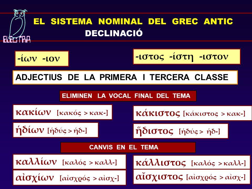 ADJECTIUS DE LA PRIMERA I TERCERA CLASSE -ίων -ιον EL SISTEMA NOMINAL DEL GREC ANTIC DECLINACIÓ -ιστος -ίστη -ιστον ELIMINEN LA VOCAL FINAL DEL TEMA κ