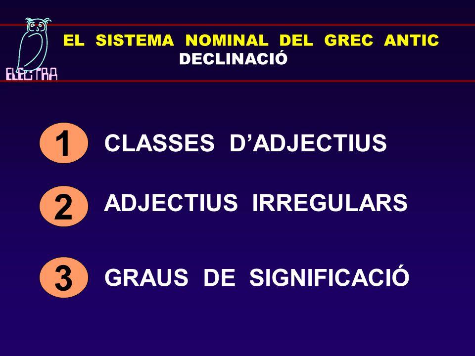 EL SISTEMA NOMINAL DEL GREC ANTIC DECLINACIÓ CLASSES D'ADJECTIUS 1 ADJECTIUS IRREGULARS 3 GRAUS DE SIGNIFICACIÓ 2