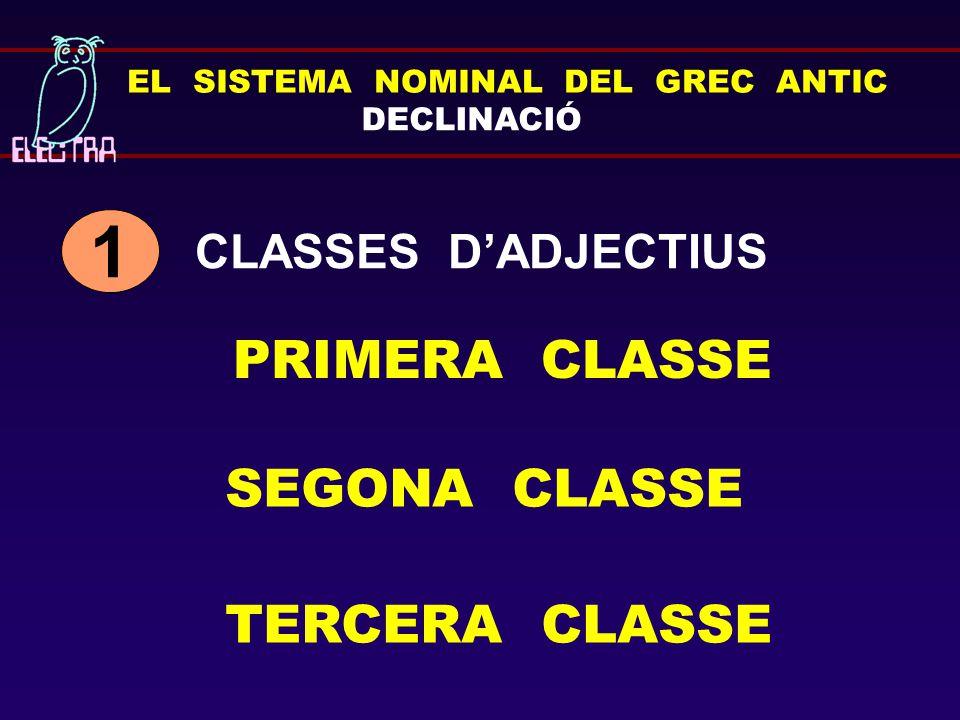 EL SISTEMA NOMINAL DEL GREC ANTIC PRIMERA CLASSE SEGONA CLASSE TERCERA CLASSE DECLINACIÓ CLASSES D'ADJECTIUS 1