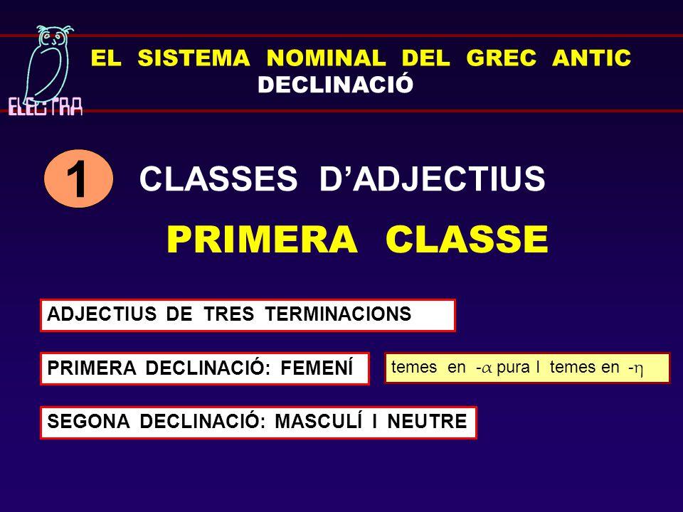 EL SISTEMA NOMINAL DEL GREC ANTIC PRIMERA CLASSE DECLINACIÓ CLASSES D'ADJECTIUS 1 ADJECTIUS DE TRES TERMINACIONS PRIMERA DECLINACIÓ: FEMENÍ SEGONA DEC