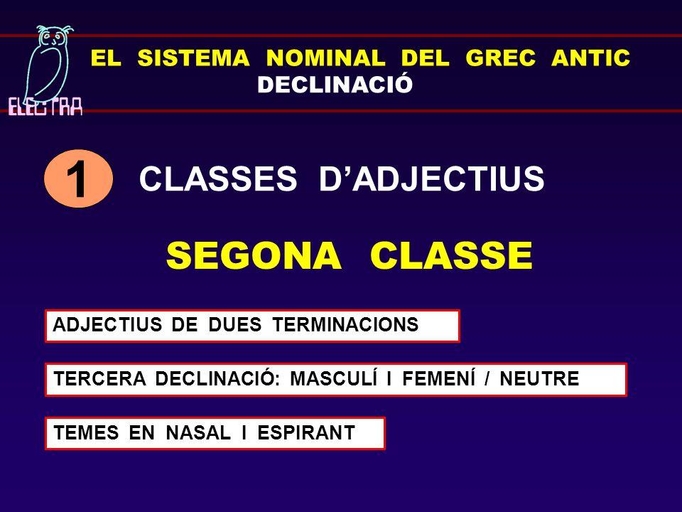 EL SISTEMA NOMINAL DEL GREC ANTIC SEGONA CLASSE DECLINACIÓ CLASSES D'ADJECTIUS 1 ADJECTIUS DE DUES TERMINACIONS TERCERA DECLINACIÓ: MASCULÍ I FEMENÍ /