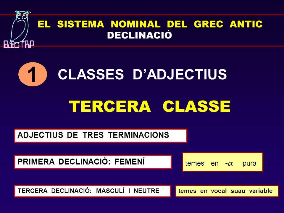 EL SISTEMA NOMINAL DEL GREC ANTIC TERCERA CLASSE DECLINACIÓ CLASSES D'ADJECTIUS 1 ADJECTIUS DE TRES TERMINACIONS PRIMERA DECLINACIÓ: FEMENÍ TERCERA DE