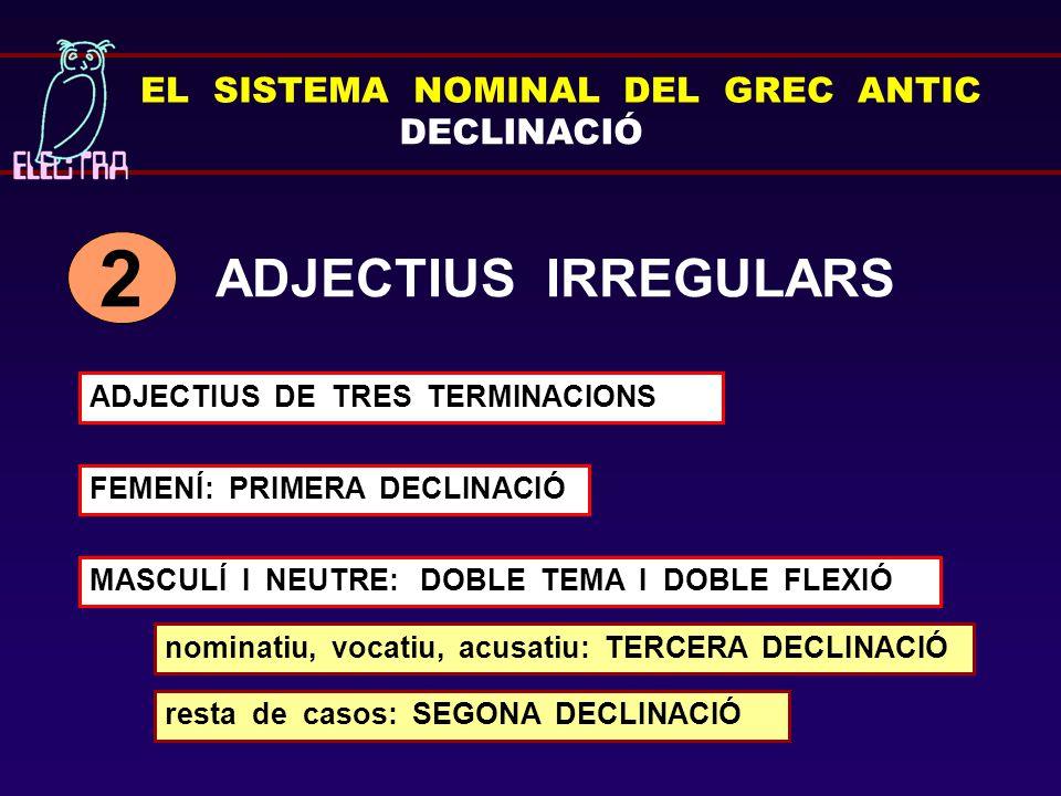 EL SISTEMA NOMINAL DEL GREC ANTIC DECLINACIÓ ADJECTIUS IRREGULARS 2 ADJECTIUS DE TRES TERMINACIONS FEMENÍ: PRIMERA DECLINACIÓ MASCULÍ I NEUTRE: DOBLE