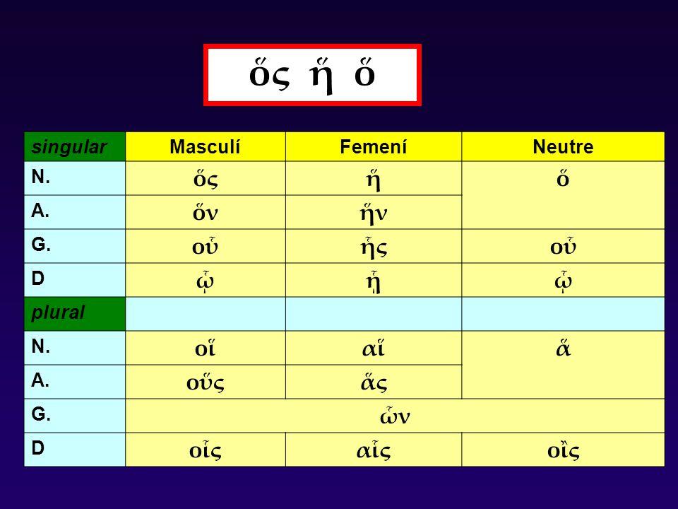 singularMasculíFemeníNeutre N. ὅςἥὅ A. ὅνἥν G. οὗἧςοὗ D ᾧᾗᾧ plural N.