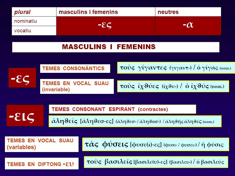 pluralmasculins i femeninsneutres nominatiu -ες-α-α vocatiu -ες-ες TEMES CONSONÀNTICS -εις TEMES CONSONANT ESPIRANT (contractes) TEMES EN DIFTONG -ευ