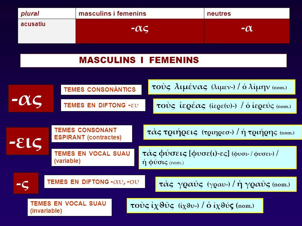 pluralmasculins i femeninsneutres acusatiu -ας-α -ας TEMES CONSONÀNTICS -εις TEMES CONSONANT ESPIRANT (contractes) TEMES EN DIFTONG -αυ, -ου TEMES EN