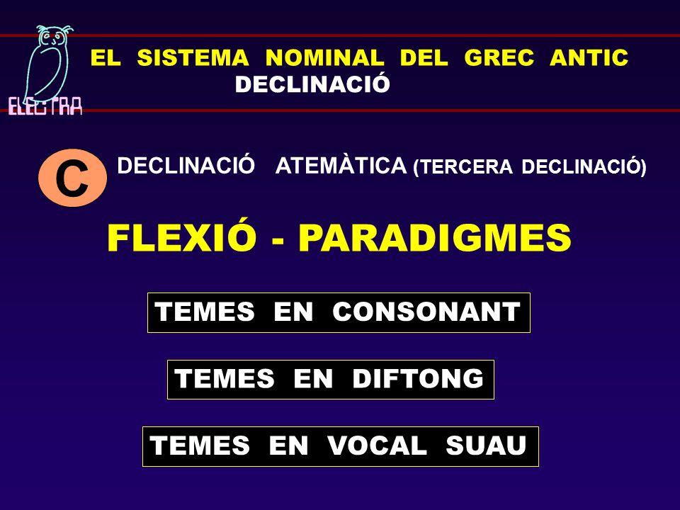 EL SISTEMA NOMINAL DEL GREC ANTIC DECLINACIÓ FLEXIÓ - PARADIGMES DECLINACIÓ ATEMÀTICA (TERCERA DECLINACIÓ) C TEMES EN CONSONANT TEMES EN DIFTONG TEMES