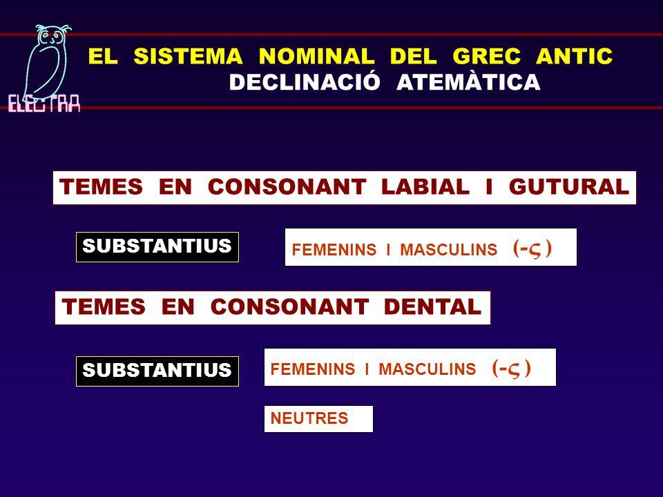 EL SISTEMA NOMINAL DEL GREC ANTIC DECLINACIÓ ATEMÀTICA TEMES EN CONSONANT LABIAL I GUTURAL SUBSTANTIUS FEMENINS I MASCULINS ( -ς ) TEMES EN CONSONANT