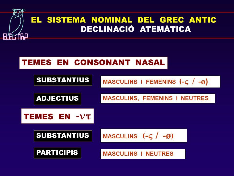 EL SISTEMA NOMINAL DEL GREC ANTIC DECLINACIÓ ATEMÀTICA TEMES EN CONSONANT NASAL SUBSTANTIUS MASCULINS I FEMENINS (-ς / -ø ) TEMES EN -ντ SUBSTANTIUS P