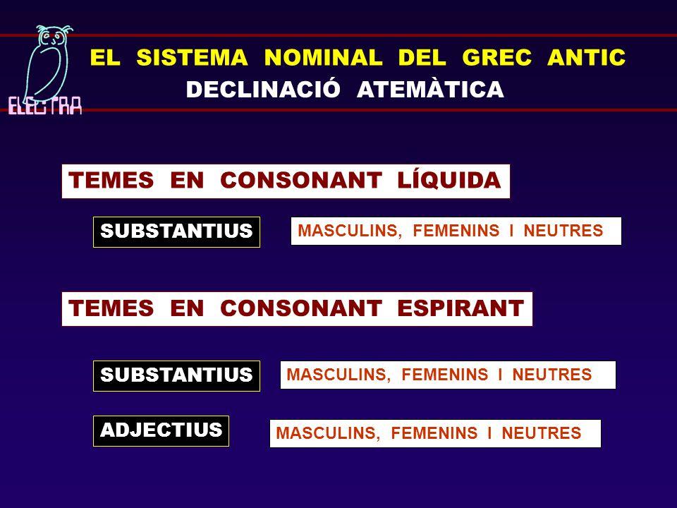 EL SISTEMA NOMINAL DEL GREC ANTIC DECLINACIÓ ATEMÀTICA TEMES EN CONSONANT LÍQUIDA SUBSTANTIUS MASCULINS, FEMENINS I NEUTRES TEMES EN CONSONANT ESPIRAN