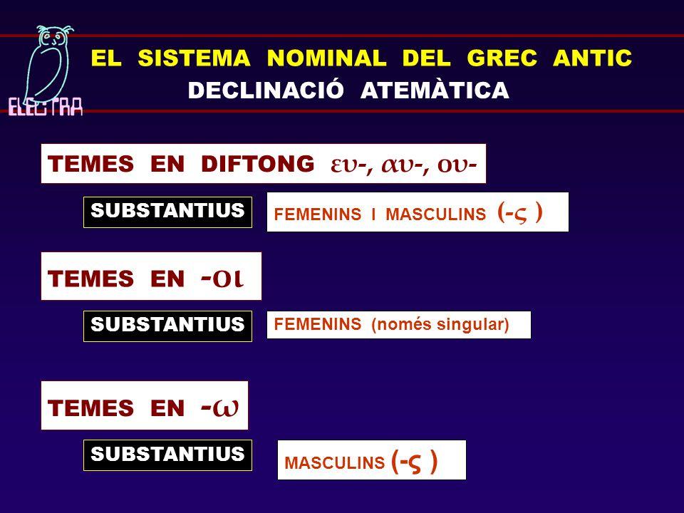 EL SISTEMA NOMINAL DEL GREC ANTIC DECLINACIÓ ATEMÀTICA TEMES EN DIFTONG ευ-, αυ-, ου- SUBSTANTIUS FEMENINS I MASCULINS (-ς ) TEMES EN -οι SUBSTANTIUS