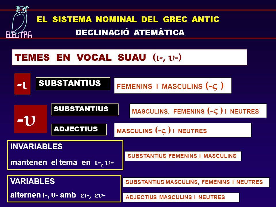 EL SISTEMA NOMINAL DEL GREC ANTIC DECLINACIÓ ATEMÀTICA TEMES EN VOCAL SUAU (ι-, υ-) SUBSTANTIUS FEMENINS I MASCULINS (-ς ) -ι SUBSTANTIUS MASCULINS, F