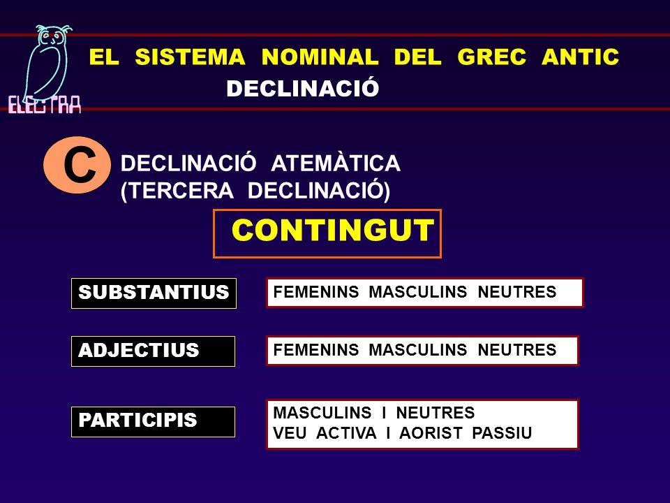 EL SISTEMA NOMINAL DEL GREC ANTIC DECLINACIÓ DECLINACIÓ ATEMÀTICA (TERCERA DECLINACIÓ) C CONTINGUT FEMENINS MASCULINS NEUTRES MASCULINS I NEUTRES VEU