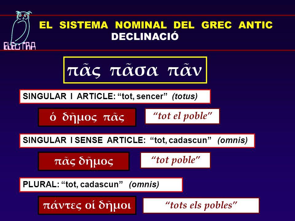 """EL SISTEMA NOMINAL DEL GREC ANTIC DECLINACIÓ πᾶς πᾶσα πᾶν SINGULAR I ARTICLE: """"tot, sencer"""" (totus) ὁ δῆμος πᾶς """"tot el poble"""" SINGULAR I SENSE ARTICL"""
