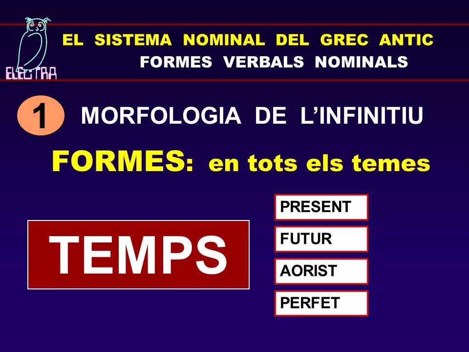 EL SISTEMA NOMINAL DEL GREC ANTIC FORMES VERBALS NOMINALS SINTAXI DE L'INFINITIU 2 SUBSTANTIU VERBAL INVARIABLE FUNCIONS PRÒPIES D'UN SUBSTANTIU SUBSTANTIVAT PER L' ARTICLE SINTAGMES NOMINALS I PREPOSICIONALS NUCLI VERBAL ORACIÓ D'INFINITIU: subjecte propi en acusatiu EQUIVALENT A ORACIONS SUBORDINADES CIRCUMSTANCIALS