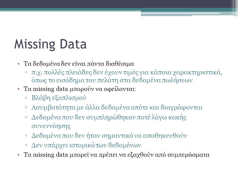 Missing Data Τα δεδομένα δεν είναι πάντα διαθέσιμα ▫π.χ. πολλές πλειάδες δεν έχουν τιμές για κάποια χαρακτηριστικά, όπως το εισόδημα του πελάτη στα δε