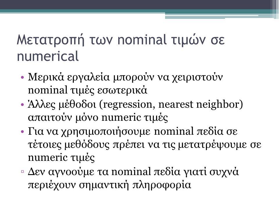 Μετατροπή των nominal τιμών σε numerical Μερικά εργαλεία μπορούν να χειριστούν nominal τιμές εσωτερικά Άλλες μέθοδοι (regression, nearest neighbor) απ