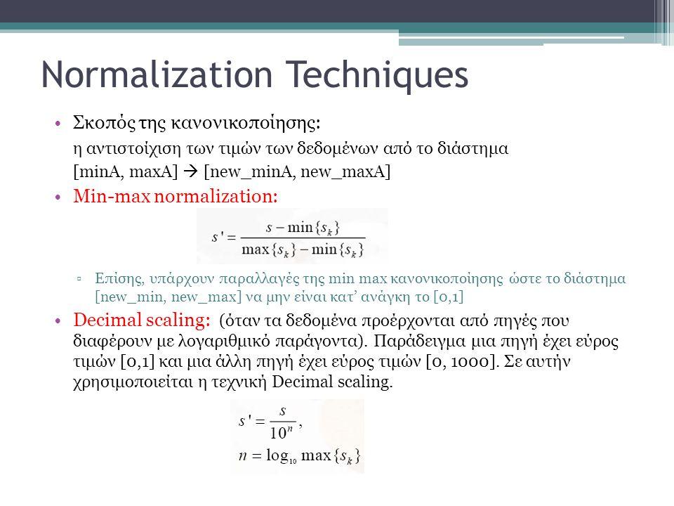 Normalization Techniques Σκοπός της κανονικοποίησης: η αντιστοίχιση των τιμών των δεδομένων από το διάστημα [minA, maxA]  [new_minA, new_maxA] Min-ma