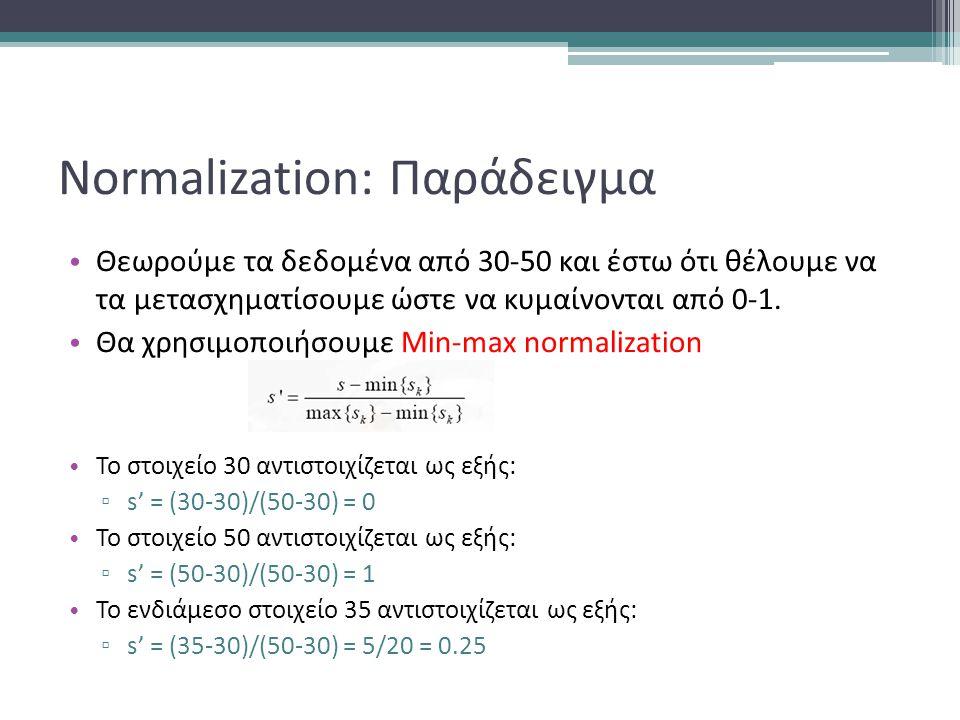 Normalization: Παράδειγμα Θεωρούμε τα δεδομένα από 30-50 και έστω ότι θέλουμε να τα μετασχηματίσουμε ώστε να κυμαίνονται από 0-1. Θα χρησιμοποιήσουμε