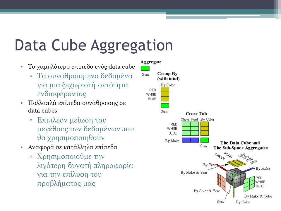 Data Cube Aggregation Το χαμηλότερο επίπεδο ενός data cube ▫Τα συναθροισμένα δεδομένα για μια ξεχωριστή οντότητα ενδιαφέροντος Πολλαπλά επίπεδα συνάθρ