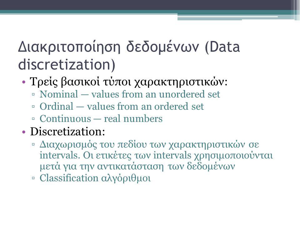 Διακριτοποίηση δεδομένων (Data discretization) Τρείς βασικοί τύποι χαρακτηριστικών: ▫Nominal — values from an unordered set ▫Ordinal — values from an