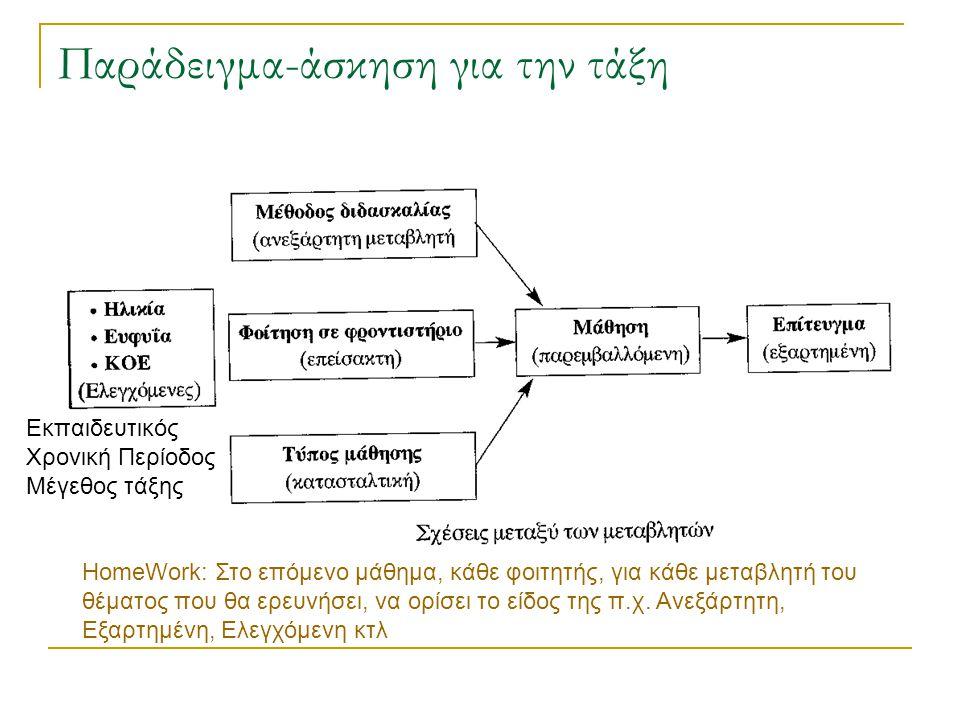 Παράδειγμα-άσκηση για την τάξη Σε ένα πείραμα, δοκιμάστηκαν τρεις μέθοδοι διδασκαλίας (από τον ίδιο εκπαιδευτικό και για την ίδια χρονική περίοδο) σε