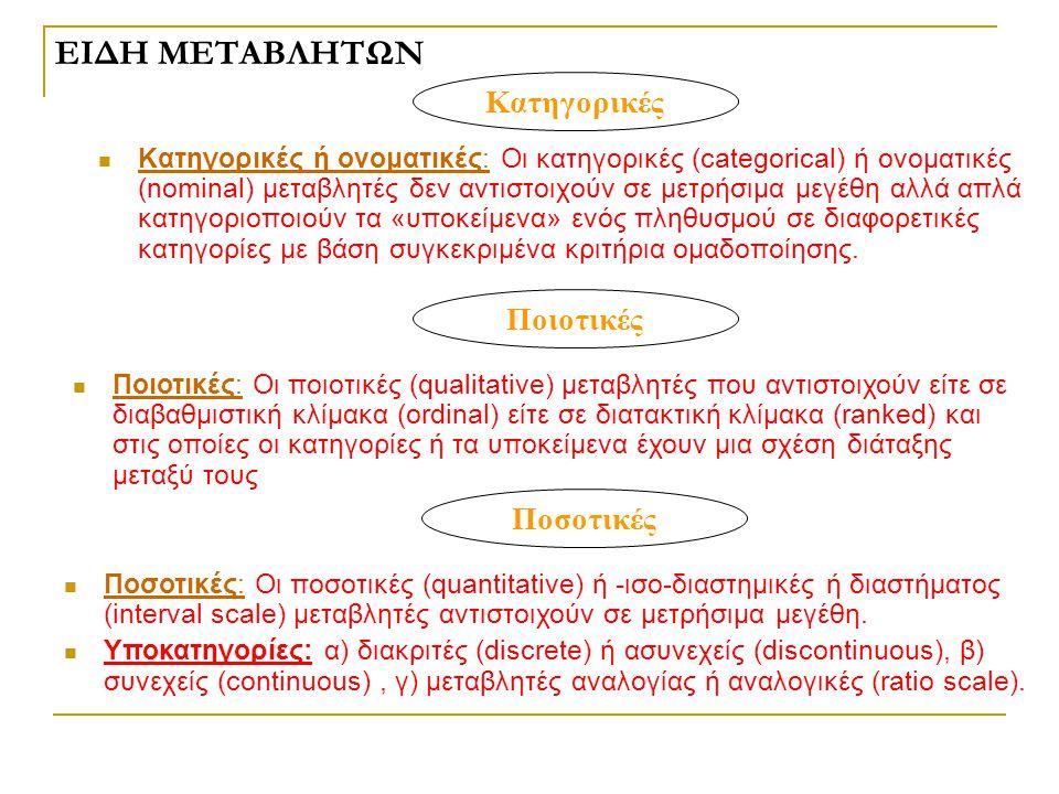 ΕΙΔΗ ΜΕΤΑΒΛΗΤΩΝ – (υπάρχουν διάφοροι τρόποι κατάταξης) (σε σχέση με φύση μεταβολών - είδος των δεδομένων) Κατηγορικές Ποσοτικές Ποιοτικές Κατηγορικές: