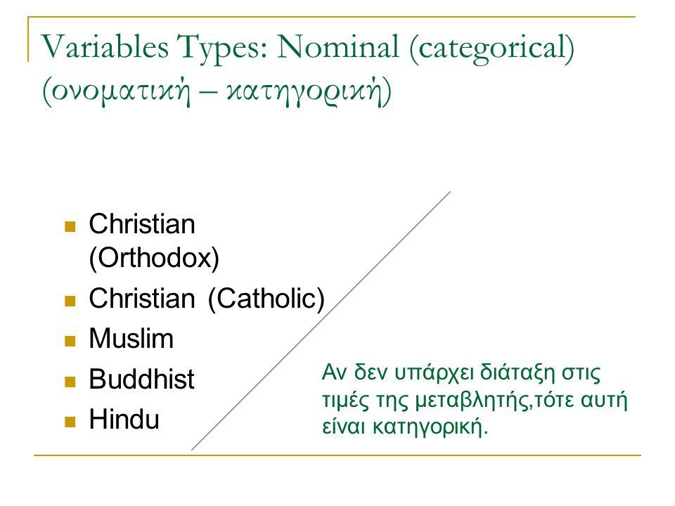 Variables Types: Nominal (categorical) (ονοματική – κατηγορική) Christian (Orthodox) Christian (Catholic) Muslim Buddhist Hindu Αν δεν υπάρχει διάταξη στις τιμές της μεταβλητής,τότε αυτή είναι κατηγορική.