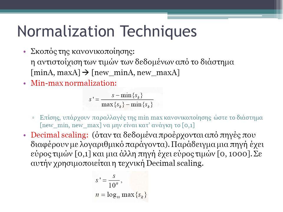 Normalization Techniques Σκοπός της κανονικοποίησης: η αντιστοίχιση των τιμών των δεδομένων από το διάστημα [minA, maxA]  [new_minA, new_maxA] Min-max normalization: ▫Επίσης, υπάρχουν παραλλαγές της min max κανονικοποίησης ώστε το διάστημα [new_min, new_max] να μην είναι κατ' ανάγκη το [0,1] Decimal scaling: (όταν τα δεδομένα προέρχονται από πηγές που διαφέρουν με λογαριθμικό παράγοντα).