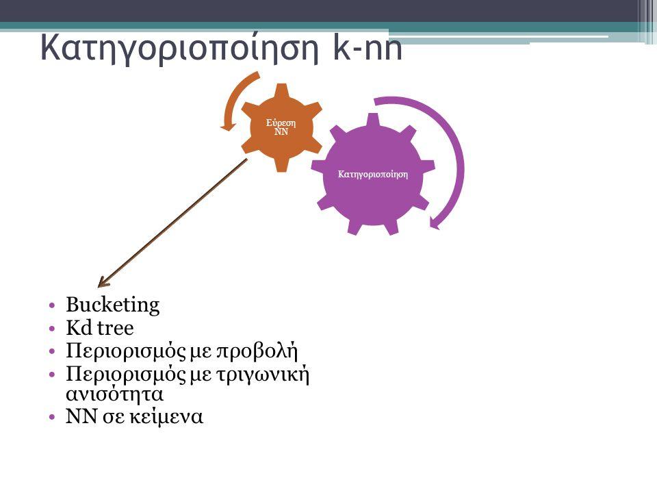 Κατηγοριοποίηση k-nn Bucketing Kd tree Περιορισμός με προβολή Περιορισμός με τριγωνική ανισότητα ΝΝ σε κείμενα Κατηγοριοποίηση Εύρεση ΝΝ