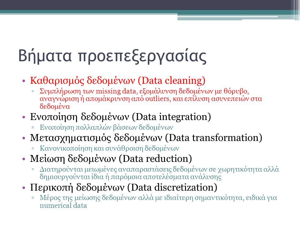 Εκμάθηση Χτίζεται το μοντέλο περιγράφοντας ένα προκαθορισμένο σύνολο από κατηγορίες δεδομένων Τα δεδομένα εκπαίδευσης αναλύονται από έναν αλγόριθμο κατηγοριοποίησης για να κατασκευάσουν στη συνέχεια το μοντέλο Τα στοιχεία αυτά επιλέγονται τυχαία από ένα πληθυσμό δεδομένων και ανήκουν σε μια από τις προκαθορισμένες κατηγορίες Η κατηγορία των δειγμάτων εκπαίδευσης είναι γνωστή και το βήμα αυτό λέγεται «εποπτευόμενη μάθηση»