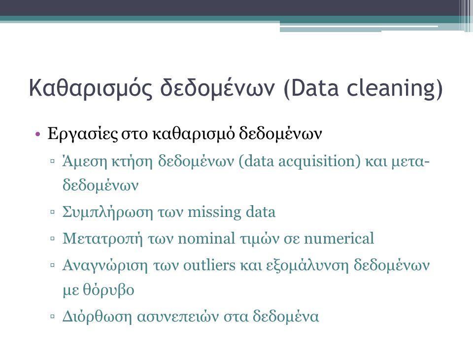 Κατηγοριοποίηση Χρησιμοποιούνται τα δοκιμαστικά δεδομένα για να υπολογίσουν την ακρίβεια του μοντέλου Αν η ακρίβεια είναι αποδεκτή το μοντέλο χρησιμοποιείται για κατηγοριοποίηση μελλοντικών δεδομένων των οποίων η κατηγοριοποίηση είναι άγνωστη