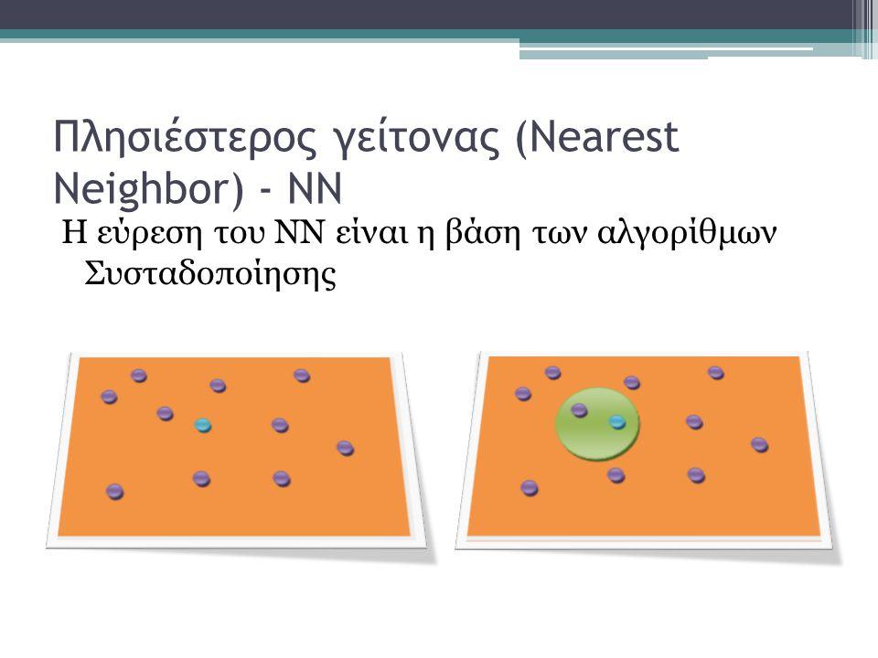Πλησιέστερος γείτονας (Nearest Neighbor) - NN Η εύρεση του NN είναι η βάση των αλγορίθμων Συσταδοποίησης