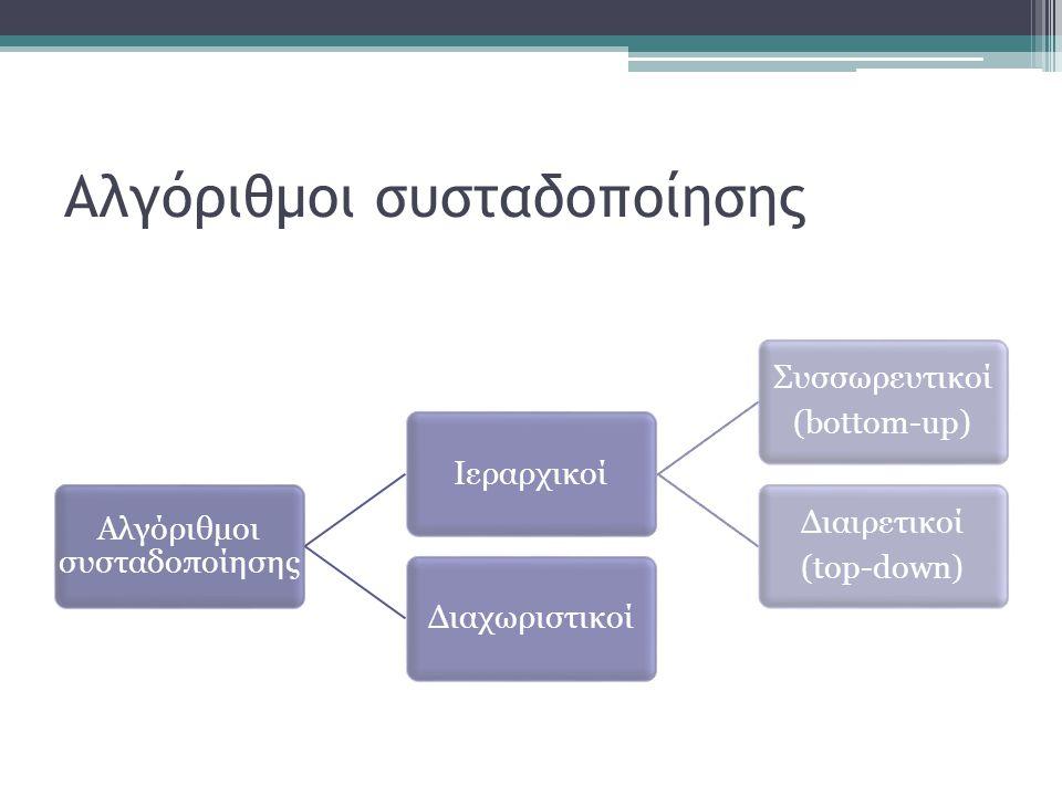 Αλγόριθμοι συσταδοποίησης Ιεραρχικοί Συσσωρευτικοί (bottom-up) Διαιρετικοί (top-down) Διαχωριστικοί