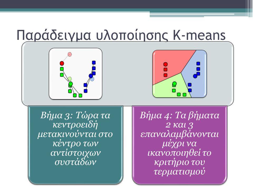 Παράδειγμα υλοποίησης K-means Βήμα 3: Τώρα τα κεντροειδή μετακινούνται στο κέντρο των αντίστοιχων συστάδων Βήμα 4: Τα βήματα 2 και 3 επαναλαμβάνονται μέχρι να ικανοποιηθεί το κριτήριο του τερματισμού