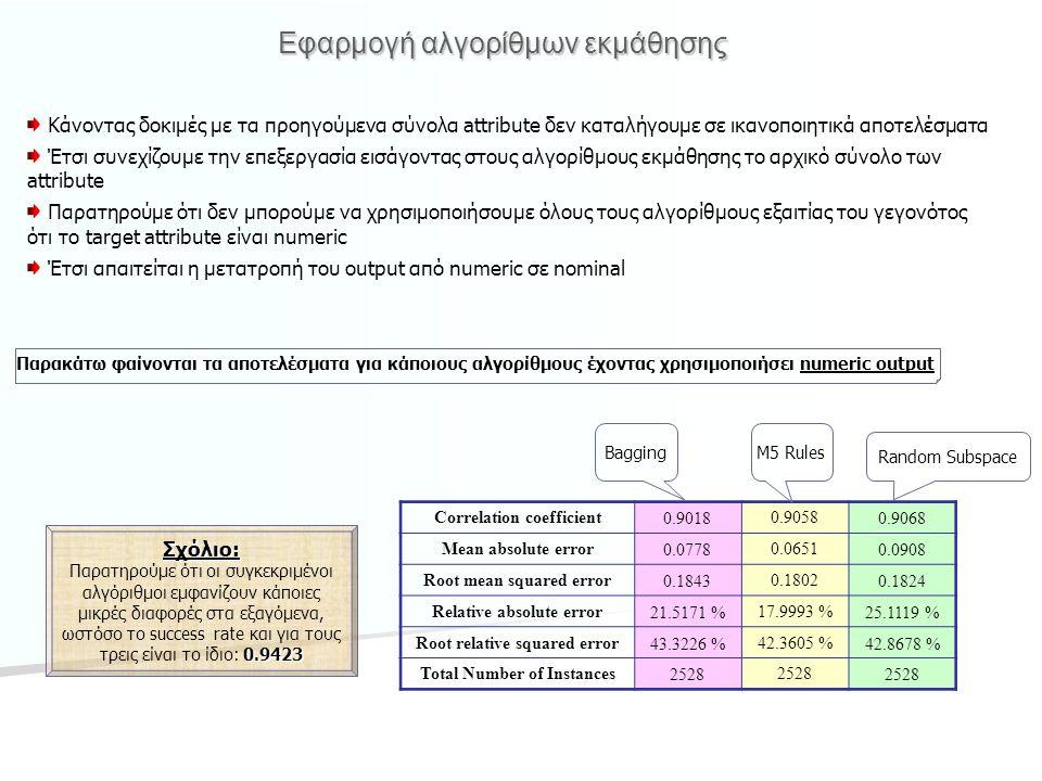 Αποτελέσματα αλγορίθμων μετά από εφαρμογή τους σε nominal output Correctly Classified Instances 241495.4905 % 243695.4509 % 244896.8354 %245597.1123 % Incorrectly Classified Instances 1144.5095 % 924.5491 % 803.1646 %732.8877 % Kappa statistic 0.875 0.8989 0.91170.9194 Mean absolute error 0.0526 0.0623 0.06330.0394 Root mean squared error 0.2072 0.17 0.16130.1534 Relative absolute error 14.5387 % 17.2347 % 17.4872 %10.9051 % Root relative squared error 48.7387 % 39.9848 % 37.933 %36.0725 % Total Number of Instances 2528 J48graftLadTree Bagging – Adaboost – Ladtree Bagging – Ladtree Success rate0.94620.95010.95490.9581 Κάποια από τα αποτελέσματα που προέκυψαν μετά από διάφορες δοκιμές έχοντας μετατρέψει το output σε nominal φαίνονται στον παρακάτω πίνακα Γενικά οι περισσότερες δοκιμές έγιναν περιλαμβάνοντας όλα τα attribute καθώς αφαιρώντας κάποια από αυτά μειώνονταν τα ποσοστά των επιτυχημένων προβλέψεων Ο αλγόριθμος Lad tree όταν χρησιμοποιείται με μετα – αλγορίθμους δίνει πραγματικά πολύ καλά αποτελέσματα Αξίζει να σημειώσουμε ότι: