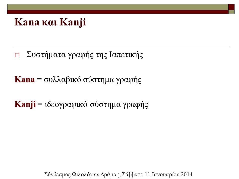 Kana και Kanji  Συστήματα γραφής της Ιαπετικής Kana Kana = συλλαβικό σύστημα γραφής Kanji Kanji = ιδεογραφικό σύστημα γραφής Σύνδεσμος Φιλολόγων Δράμ