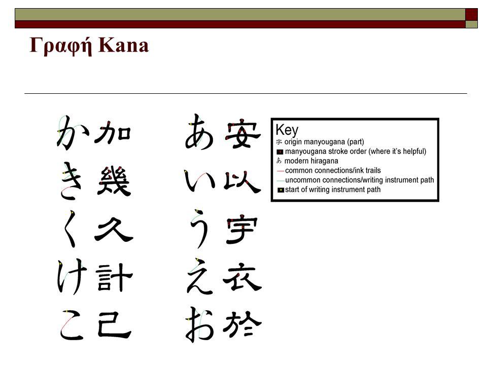 Γραφή Kana