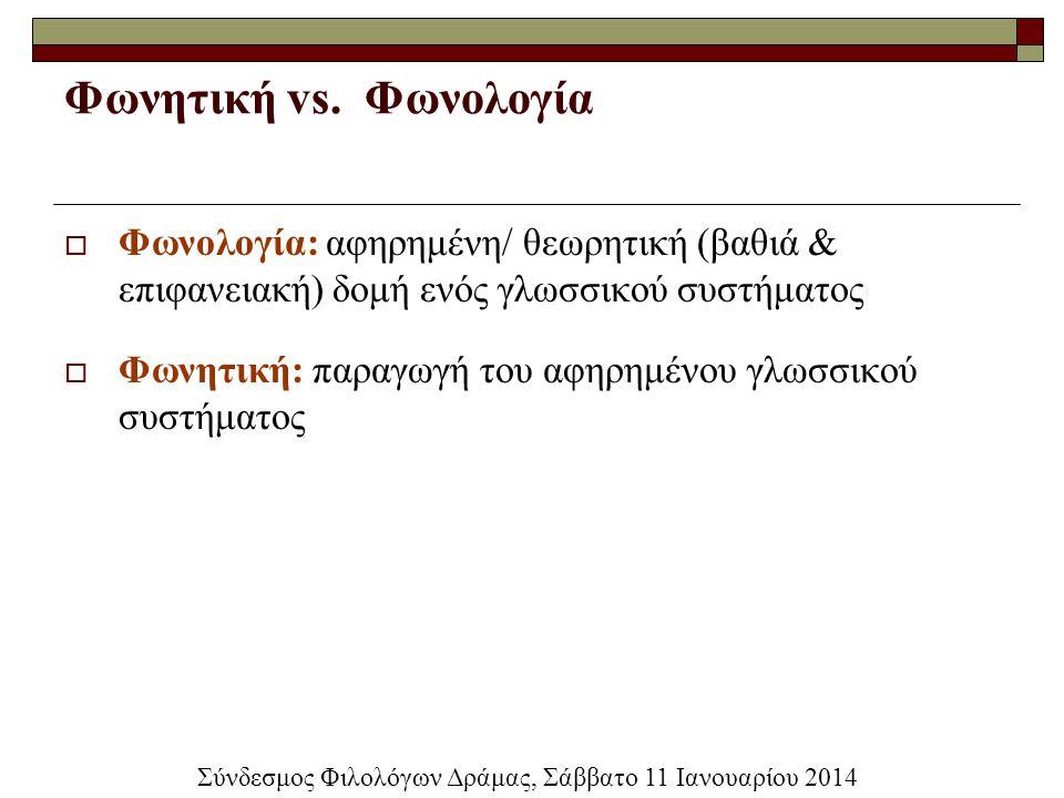 Φωνητική vs. Φωνολογία  Φωνολογία: αφηρημένη/ θεωρητική (βαθιά & επιφανειακή) δομή ενός γλωσσικού συστήματος  Φωνητική: παραγωγή του αφηρημένου γλωσ