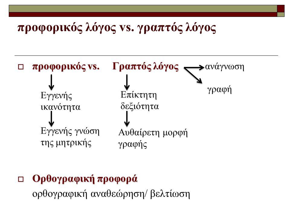 προφορικός λόγος vs. γραπτός λόγος  προφορικός vs. Γραπτός λόγος  Ορθογραφική προφορά ορθογραφική αναθεώρηση/ βελτίωση Εγγενής ικανότητα Εγγενής γνώ