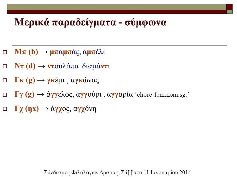 Μερικά παραδείγματα - σύμφωνα  Μπ (b) → μπαμπάς, αμπέλι  Ντ (d) → ντουλάπα, διαμάντι  Γκ (g) → γκέμι, αγκώνας  Γγ (g) → άγγελος, αγγούρι, αγγαρία