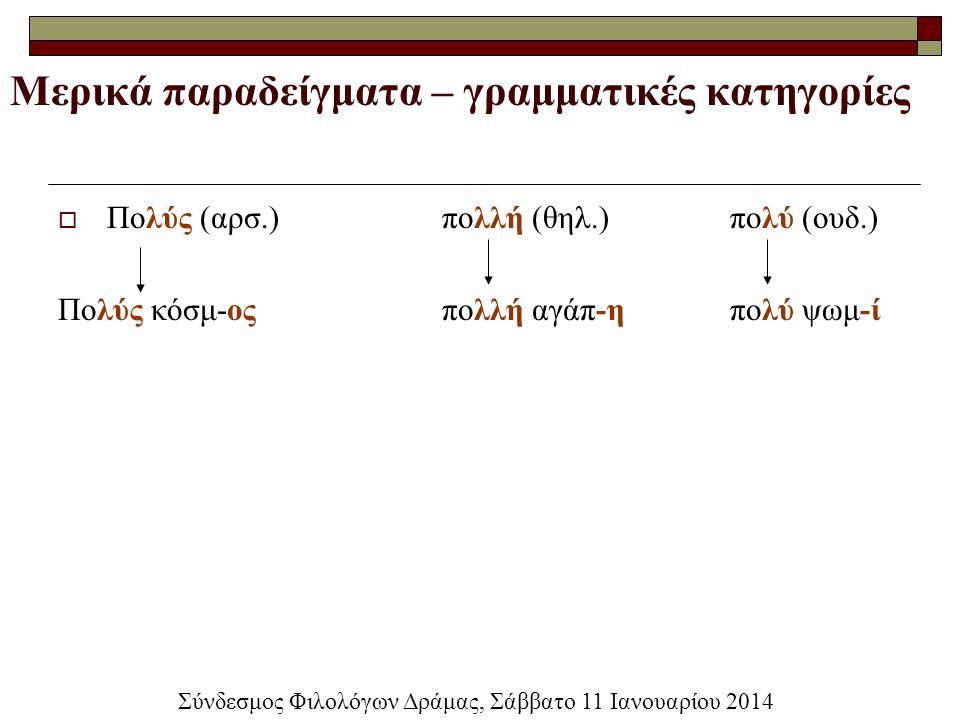 Μερικά παραδείγματα – γραμματικές κατηγορίες  Πολύς (αρσ.) πολλή (θηλ.) πολύ (ουδ.) Πολύς κόσμ-οςπολλή αγάπ-ηπολύ ψωμ-ί Σύνδεσμος Φιλολόγων Δράμας, Σ